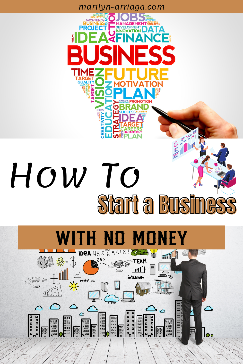 how to start a business no money